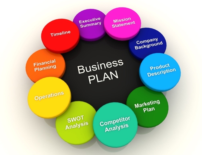business-planning-dennis-curin